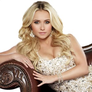 Hayden Panettiere MIDI files backing tracks karaoke MIDIs
