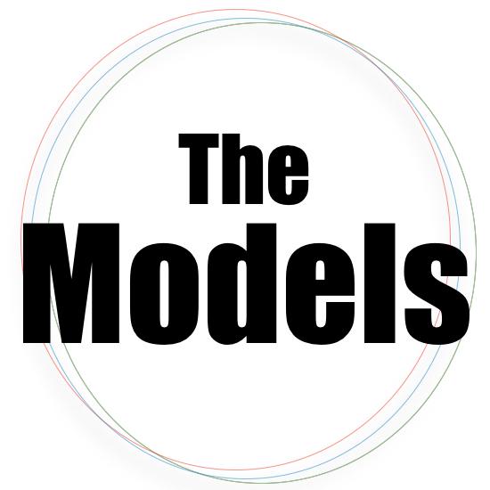 Barbados The Models midi file backing track karaoke