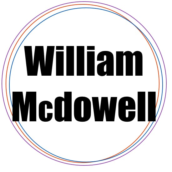 sounds of revival medley 2 william mcdowell midi file backing track karaoke